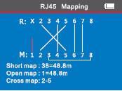 Máy đo lỗi cáp TDR